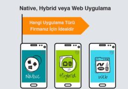 Mobil Uygulama Türleri ve Kategorileri