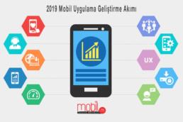 2019 Mobil Uygulama Geliştirme Akımı